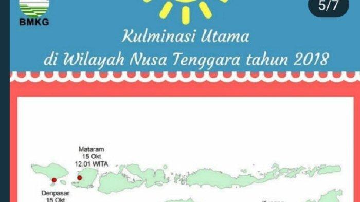 Kapan dan Apa Arti Hari Tanpa Bayangan atau Kulminasi Utama di Indonesia, Ini Penjelasan BMKG