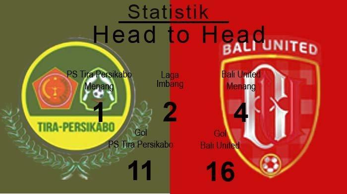 Live Streaming PS Tira Persikabo Vs Bali United Bisa Nonton di HP, Perebutan Posisi Puncak Klasemen