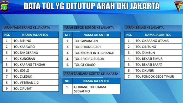 HOAKS Beredar Informasi Penutupan Jalan Tol Jabodetabek, Jasa Marga: Info Itu Tidak Benar