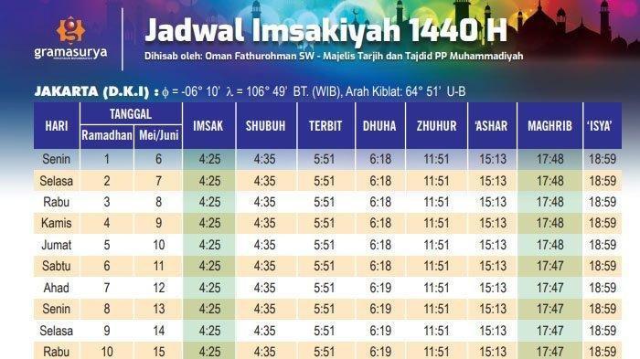 Ini Jadwal Imsak dan Buka Puasa Kari Ke-20 Ramadhan 1440 H pada Sabtu (25/5/2019)