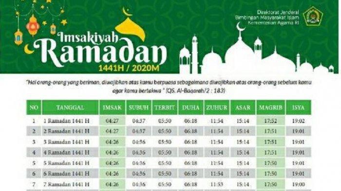 Jadwal Imsak Hari ke-3 Ramadan 1441 H di DKI Jakarta, Depok dan Sekitarnya Minggu 26 April 2020
