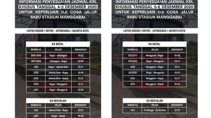 Uji Coba Jalur Baru Double-Double Track, Berikut Jadwal KRL Khusus 4 - 6 Desember 2020