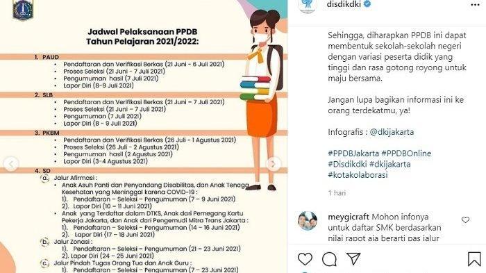 INFO PPDB DKI Jakarta 2021 Mulai Jadwal Pendaftaran, Proses Seleksi, sampai Anies Hapus Kuota 5 %