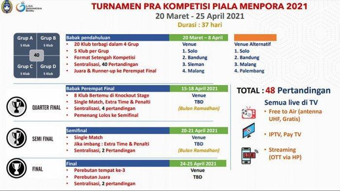 Akhmad Hadian Lukita: Juara Piala Menpora Diganjar Hadiah Rp 2 Miliar dan Match Fee Rp 250 Juta