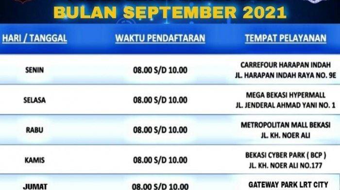 INFO LAYANAN SIM Keliling di Kota Bekasi Selasa 21 September 2021, Berikut Lokasi dan Persyaratannya