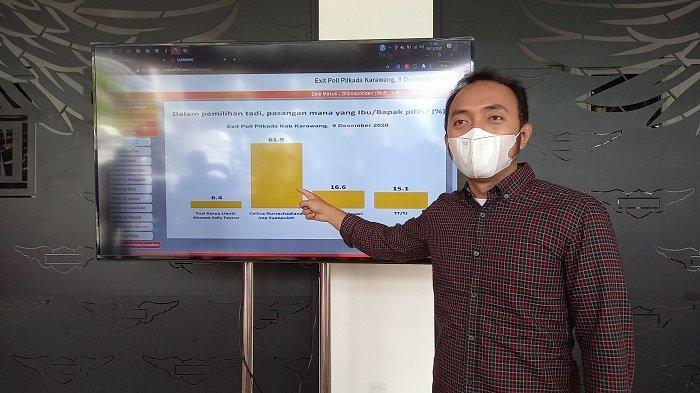 Hasil Pilkada Karawang, Exit Poll Indikator Ungkap Cellica-Aep Unggul 61,9 Persen