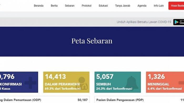 UPDATE Kasus Covid-19 di Indonesia 22 Mei 2020: 20.796 Pasien Positif, 5.057 Sembuh, 1.326 Meninggal