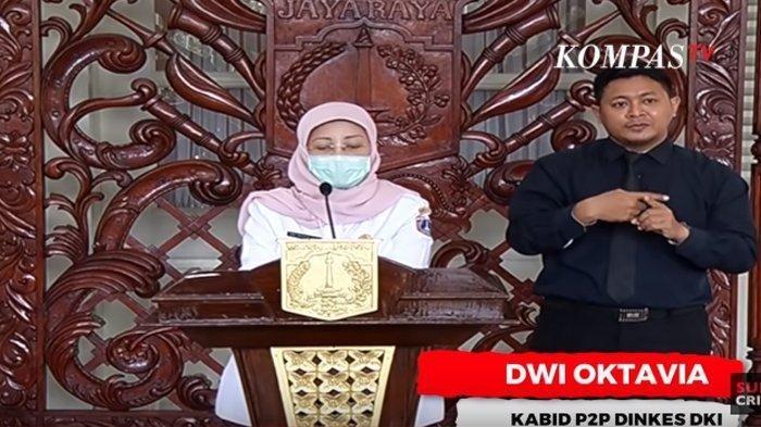 Kasus Covid-19 di Jakarta Bertambah 575 Orang, Warga Diminta Patuhi Protokol Kesehatan 3M