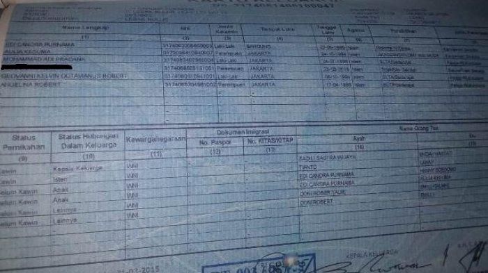 UPDATE Ayah Anak Dibunuh, Siapa KV, Tersangka Pelakunya? Inilah Daftar Nama Kartu Keluarga Pupung