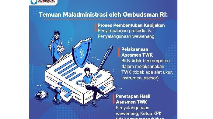 Ketua Ombudsman RI Mohkammad Najih dan anggota ORI Robert Na Endi Jaweng menjelaskan hasil pemeriksaan terkait Tes Wawasan Kebangsaan (TWK) 75 pegawai KPK. Temuan ORI telah terjadi malaadministrasi yang dilakukan Komisi Pemberantasan Korupsi (KPK) dan Badan Kepegawai Negara (BKN)