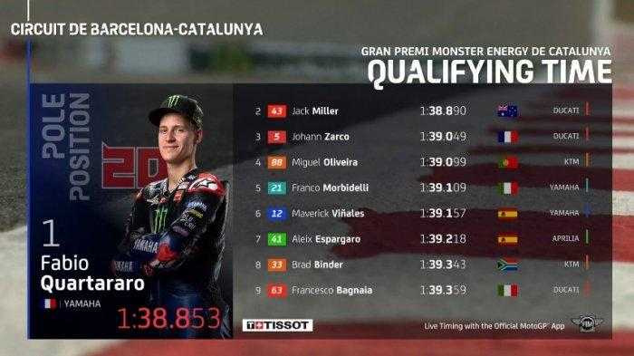 Live MotoGP Catalunya 2021 di Trans7 Pukul 19.30 WIB, Mampukah Quartararo Pertahankan Gelar Juara?