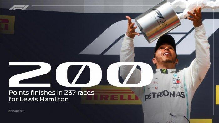 Lewis Hamilton Dinobatkan sebagai Olahragawan Terkaya Inggris, Kekayaannya 275,6 Juta Dollar AS
