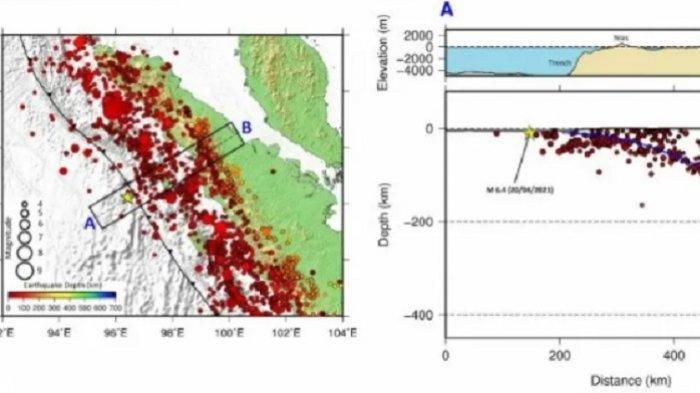 BMKG Ungkap Sumber Gempa Nias di Zona Subduksi, Tidak Kalah Bahaya dari Megathurst