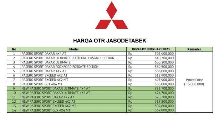 Price List Mitsubishi Motors Auto Show.