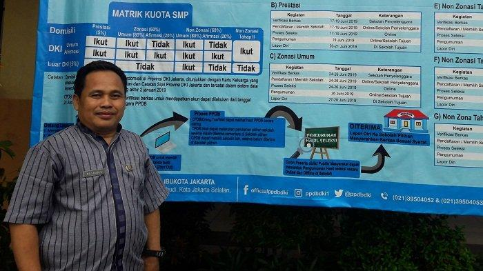 Lokasinya Strategis, SMPN 252 Jakarta Paling Diminati Warga Daftarkan Anak Sekolah di Momen PPDB