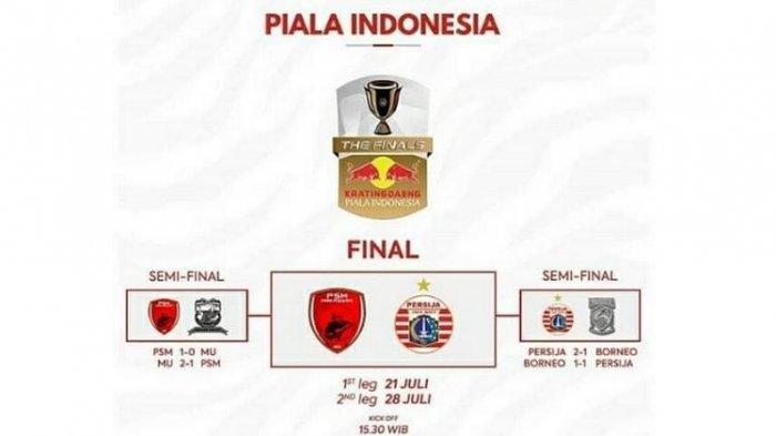 Final Piala Indonesia 2018 Persija Jakarta Vs PSM Makassar, Ini Rekor Pertemuannya