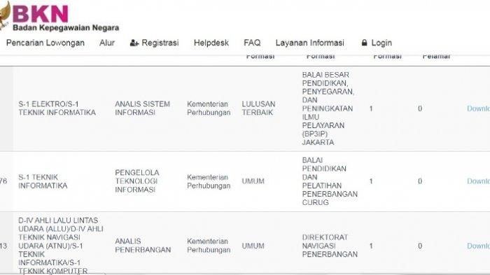 Hasil Seleksi Administrasi CPNS 2018 Diumumkan Lebih Awal di Sscn.bkn.go.id