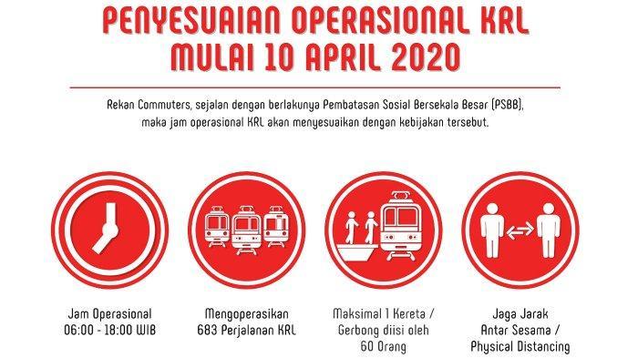Jangan Khawatir, Commuter Line Tetap Beroperasi Selama PSBB DKI Jakarta. Berikut Jadwalnya
