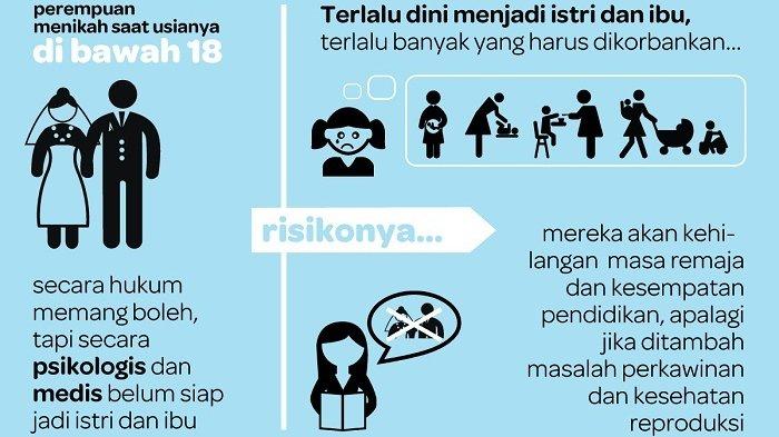 Strategi Cegah Perkawinan Anak