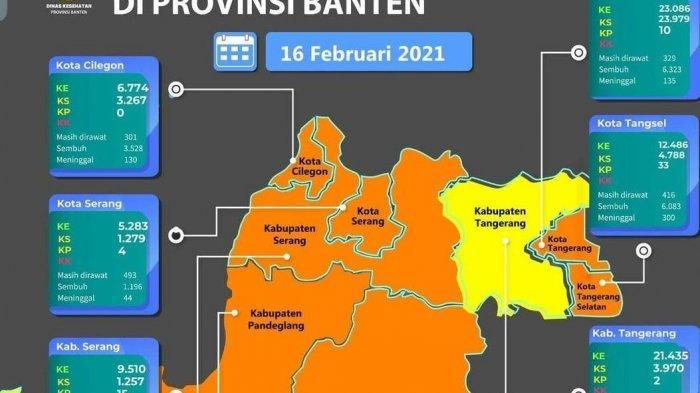 Pemerintah Kabupaten Tangerang masuk zona kuning (rendah) yang sebelumnya zona orange (sedang) berdasarkan peta penyebaran Covid-19 di Provinsi Banten. Zona kuning ini mulai tanggal 16 Februari 2021 di Kota Tangerang.