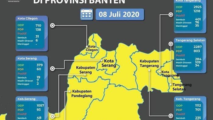 Provinsi Banten Masuk Daftar Zona Kuning Virus Corona, Tangani Pasien antara 101-500 Kasus per Hari