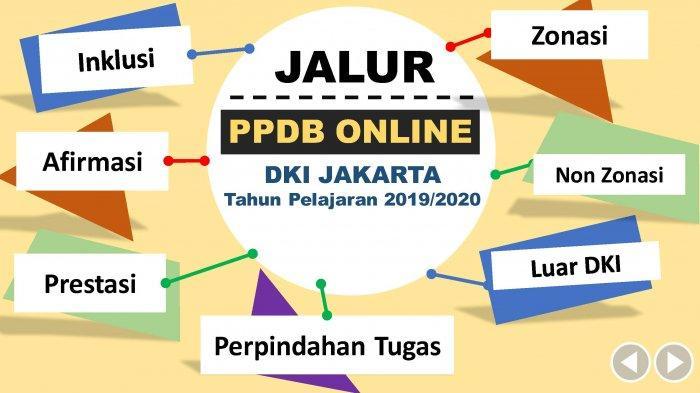Cara,Syarat,Jadwal Lengkap Penerimaan Siswa Baru (PPDB) SD, SMP, SMA/SMK Negeri di Jakarta 2019
