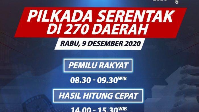 iNews Siarkan Pilkada Serentak di 270 Daerah