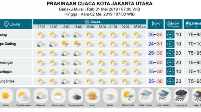 Tag Prakiraan Cuaca Jakarta Selatan Prakiraan Cuaca Jakarta Besok Waspadai Hari Buruh Diguyur Hujan Petir Di Beberapa Wilayah Warta Kota