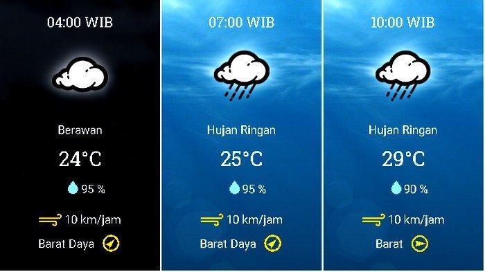 Prakiraan Cuaca Jabodetabek Jumat 11 Desember 2020 Jakarta Hujan Pagi, Hujan Petir di Jaksel Siang