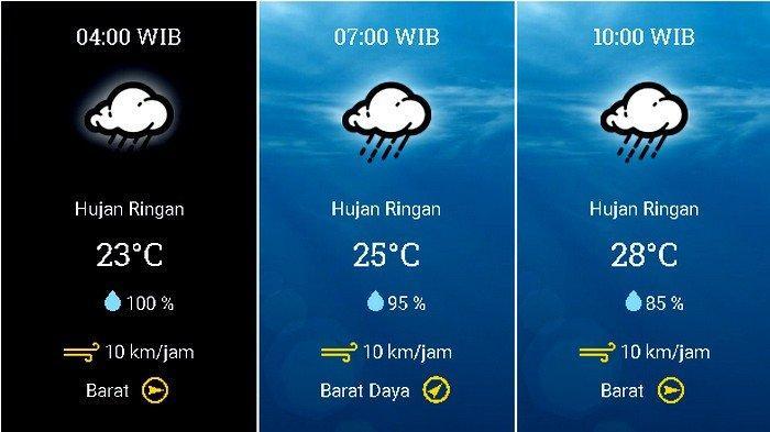 Prakiraan Cuaca Jabodetabek Jumat 1 Januari 2021 Jakarta Hujan Pagi, BMKG: Waspada Hujan Petir Siang