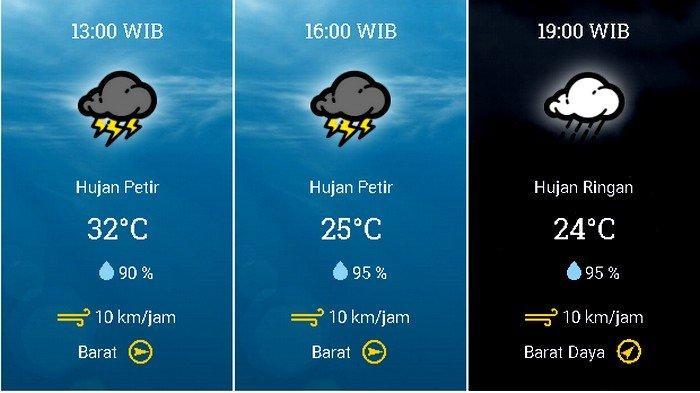 Prakiraan Cuaca Jabodetabek Sabtu 12 Desember 2020 Jakarta Berawan Pagi, Hujan Petir di Jaksel Siang