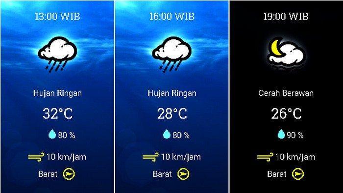 Prakiraan Cuaca Jabodetabek Selasa 22 Desember 2020 Jakarta Berawan Pagi, Hujan di Jaksel & Jaktim