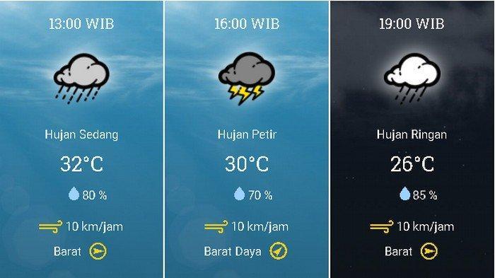 Prakiraan Cuaca Jabodetabek Kamis 24 Desember 2020 Jakarta Cerah Berawan Pagi, Jabodebek Hujan Siang