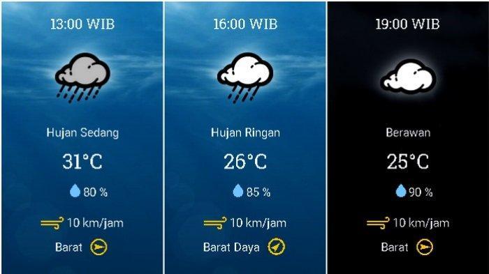 Prakiraan Cuaca Jabodetabek Minggu 13 Desember 2020 Jakarta Berawan Pagi, Bodetabek Hujan pada Siang