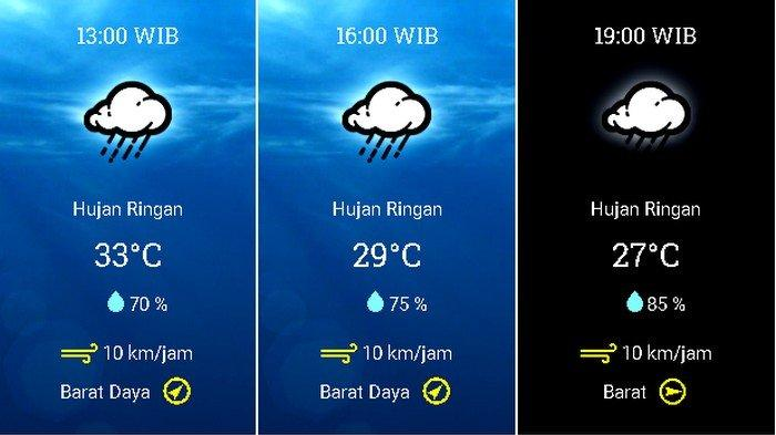 Prakiraan Cuaca Jabodetabek Rabu 23 Desember 2020 Jakarta Cerah Berawan Pagi, Hujan di Jaksel Siang