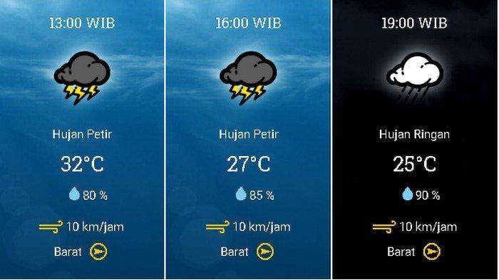 Prakiraan Cuaca Jabodetabek Rabu 30 Desember 2020 Jakarta Cerah Berawan Pagi, Hujan Petir pada Siang