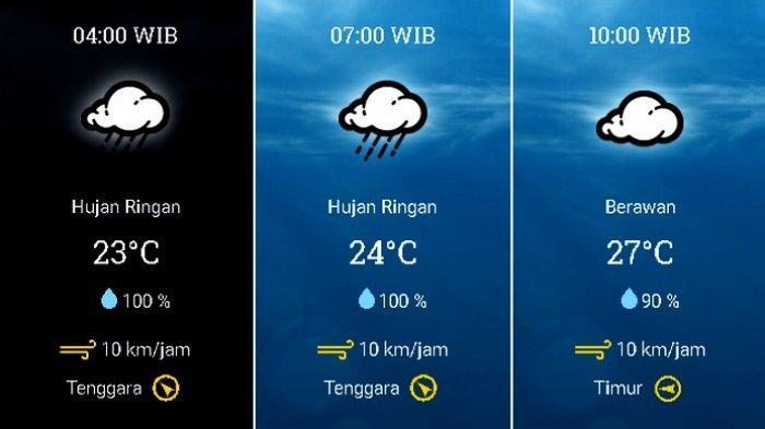 Prakiraan Cuaca Jabodetabek Jumat (6/11) Jakarta Hujan Pagi, Hujan Petir di Bogor & Depok Siang