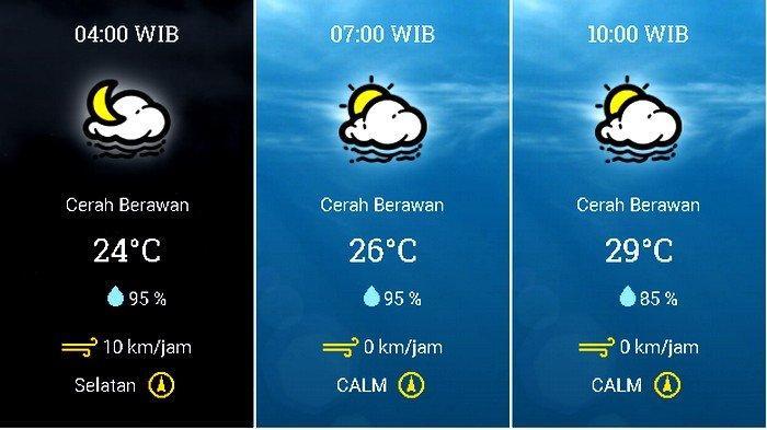 Prakiraan Cuaca Jabodetabek Sabtu (14/11) Jakarta Cerah Berawan Pagi, Hujan Petir di Bogor Siang