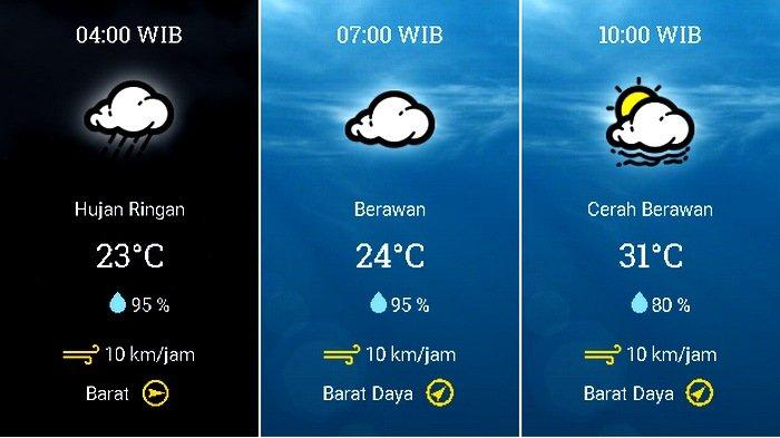 Prakiraan Cuaca Jabodetabek Selasa 1 Desember 2020 Sebagian Jakarta Berawan Pagi, Hujan Petir Siang