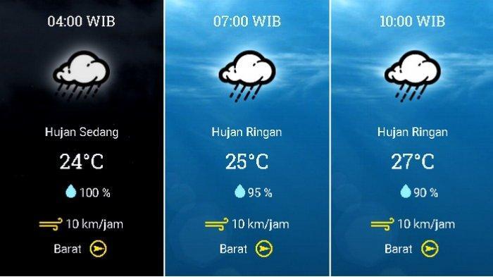 Prakiraan Cuaca Jabodetabek Minggu 6 Desember 2020 Jakarta Hujan Pagi dan Siang, Diikuti Bogor Depok