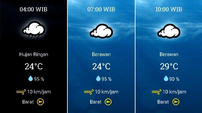 Prakiraan Cuaca Jabodetabek Senin 7 Desember 2020 Jakarta Berawan Pagi, Hujan di Bogor Depok Bekasi