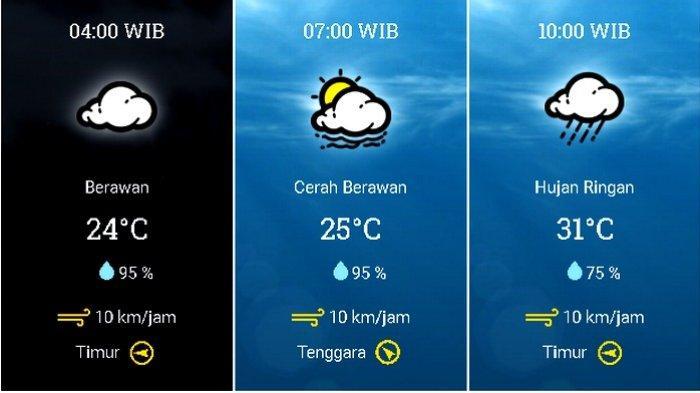 Prakiraan Cuaca Jabodetabek Minggu (15/11) Jakarta Cerah Berawan Pagi, Hujan di Jaksel Jaktim Siang