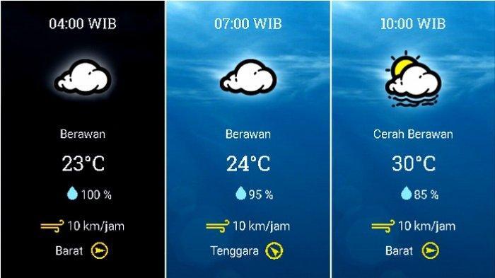 Prakiraan Cuaca Jabodetabek Senin (23/11) Jakarta Berawan Pagi, Hujan Petir di Jaksel Jaktim Siang