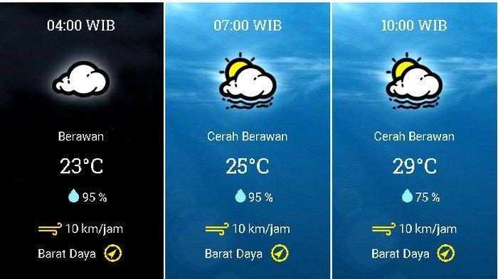 Prakiraan Cuaca Jabodetabek Selasa 24 November 2020 Jakarta Cerah Berawan Pagi, Hujan di Bogor Siang