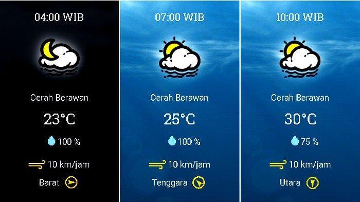 Prakiraan Cuaca Jabodetabek Jumat 27 November 2020 Jakarta Cerah Berawan Pagi, Hujan di Bogor Siang