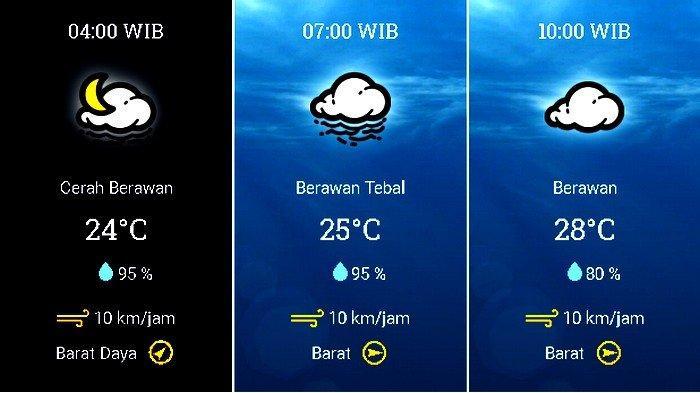 Prakiraan Cuaca Jabodetabek Minggu 29 November 2020 Sebagian Jakarta Hujan Pagi, BMKG: Hujan Siang