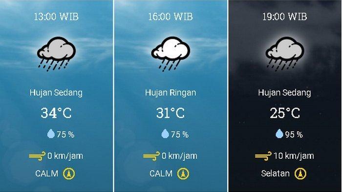 Prakiraan Cuaca Jabodetabek Jumat (9/10) Jakarta Hujan Siang Malam, Diikuti Bogor Depok & Bekasi