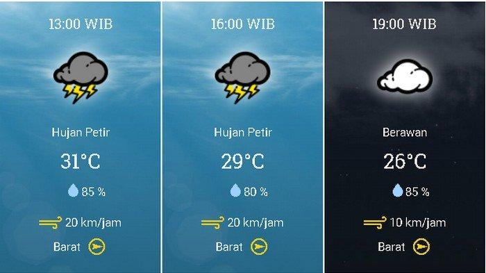 Prakiraan Cuaca Jabodetabek Selasa 12 Januari 2021 Jakarta Hujan Pada Pagi Diikuti Bodetabek Siang Warta Kota