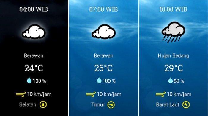 Prakiraan Cuaca Jabodetabek Sabtu (31/10) Jakarta Berawan Pagi, Hujan Petir di Bogor Depok Siang