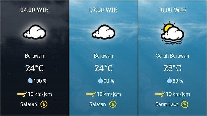 Prakiraan Cuaca Jabodetabek Kamis 14 Januari 2021 Jakarta Berawan pada Pagi, BMKG: Hujan Petir Siang